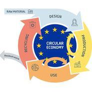 Hur garanterar vi hållbarhet och cirkuläritet i framtidens produkt- och materialcykler?