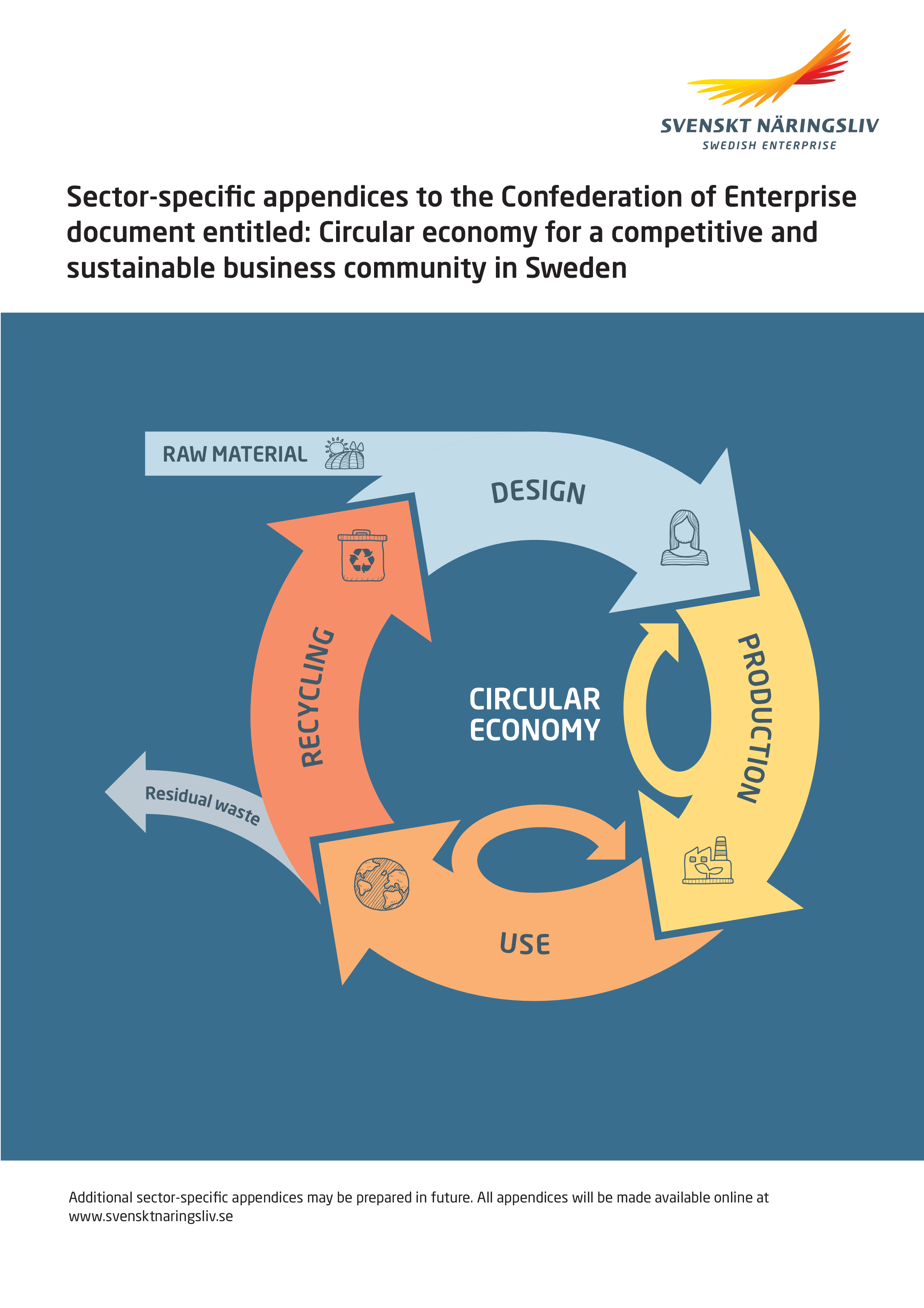 Circular economy for a competetive and sustainable business community in Sweden - Sector appendices