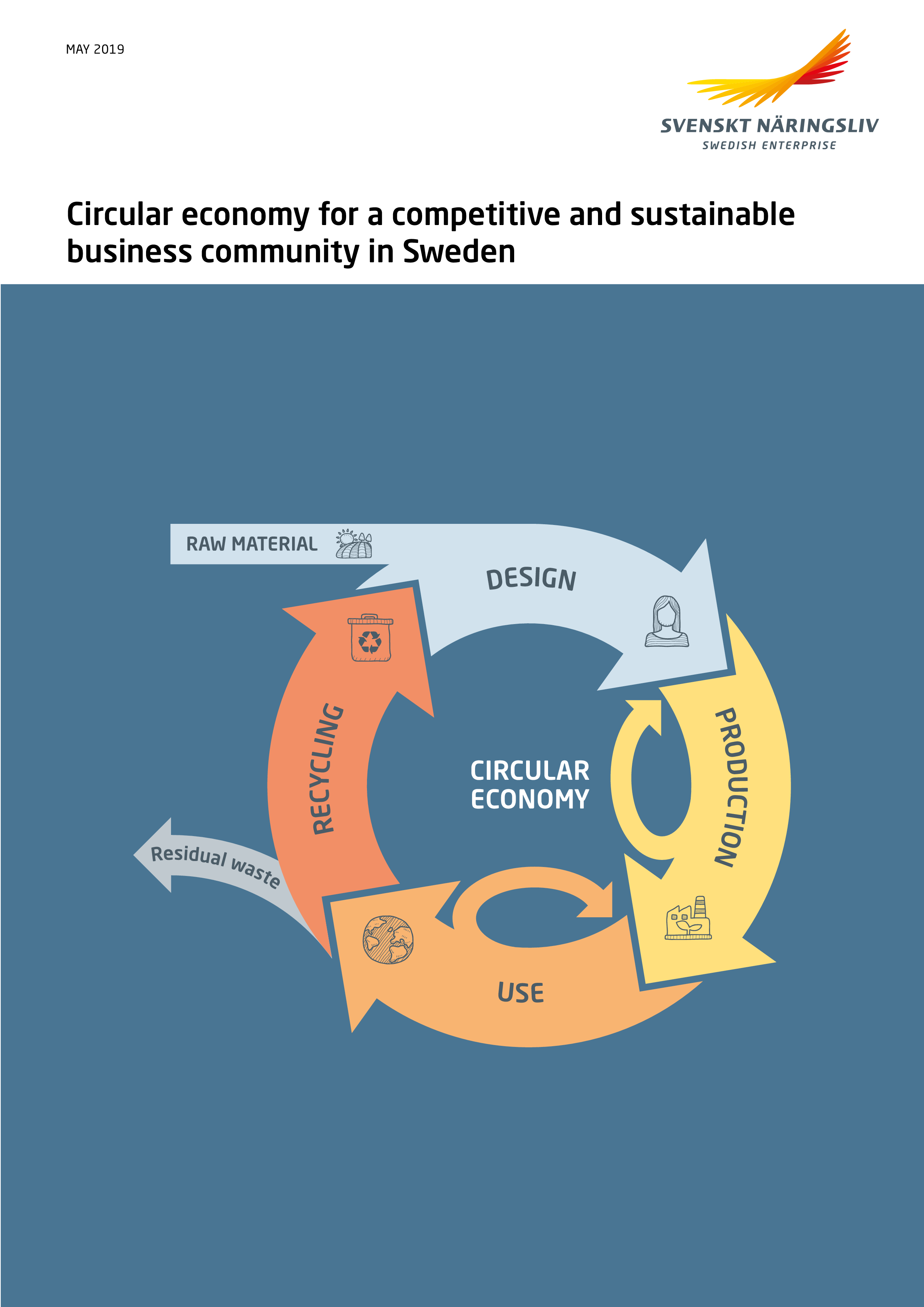 Circular economy for a competitive and sustainable business community in Sweden - Report